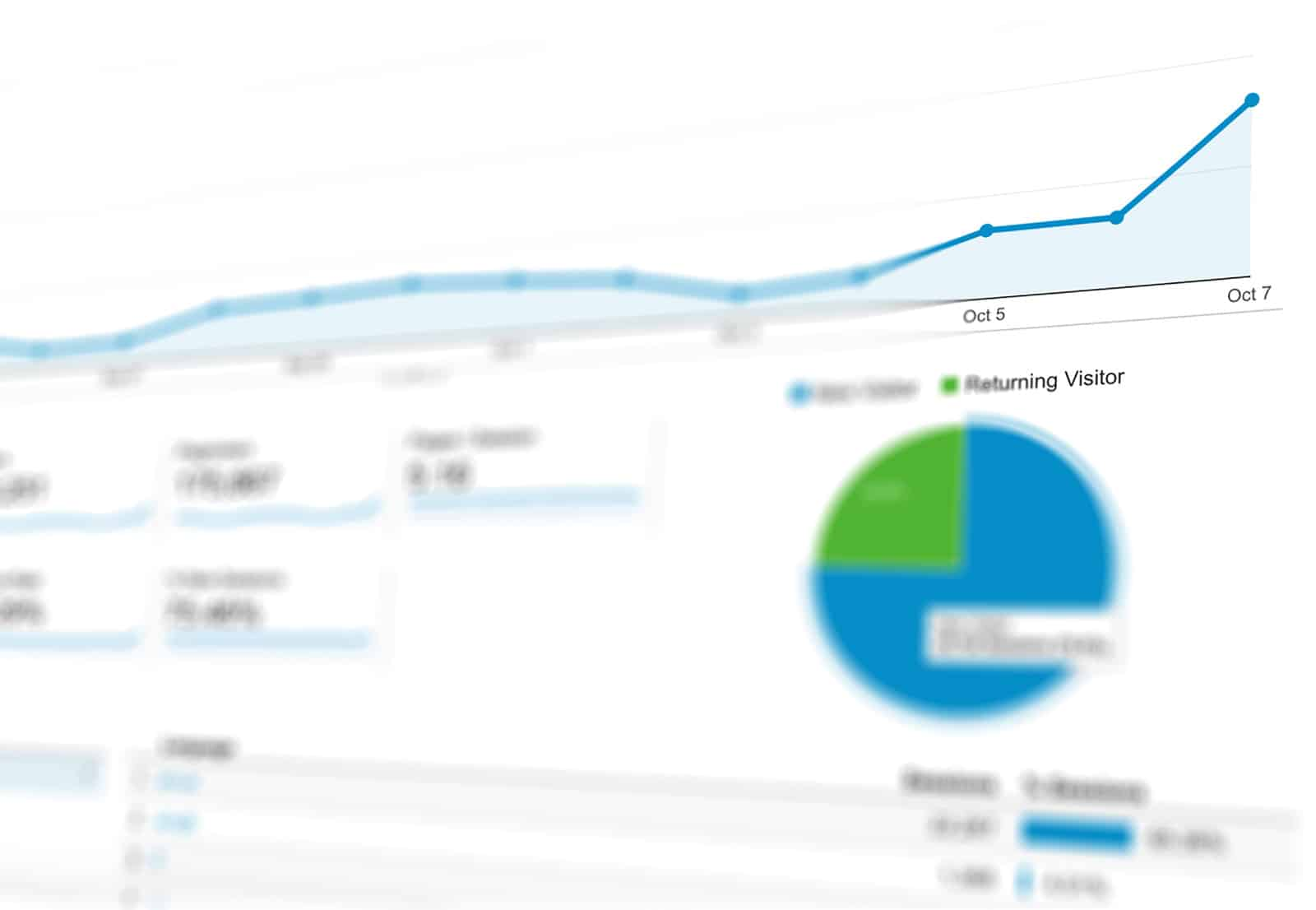 pay per click advertising is scalable and measureable