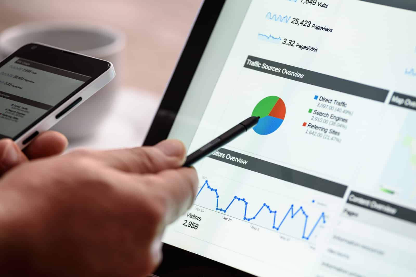 A good search engine optimization strategy starts with knowing where you stand