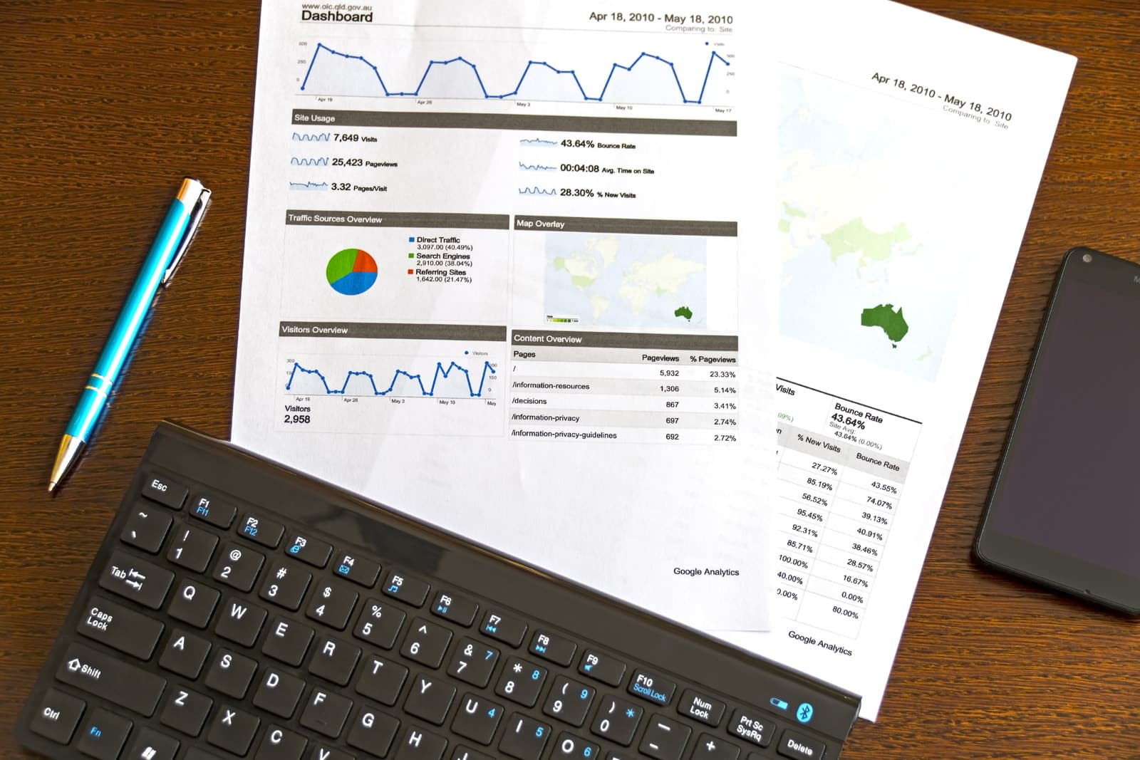 We will work with you on your search engine optimization campaign