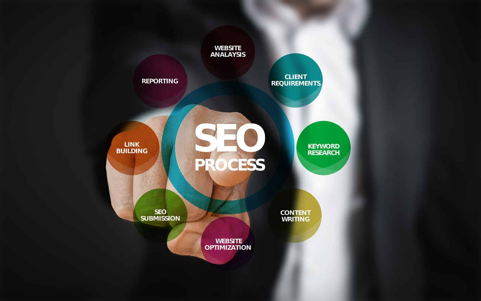We can help you map out a solid search engine optimization plan